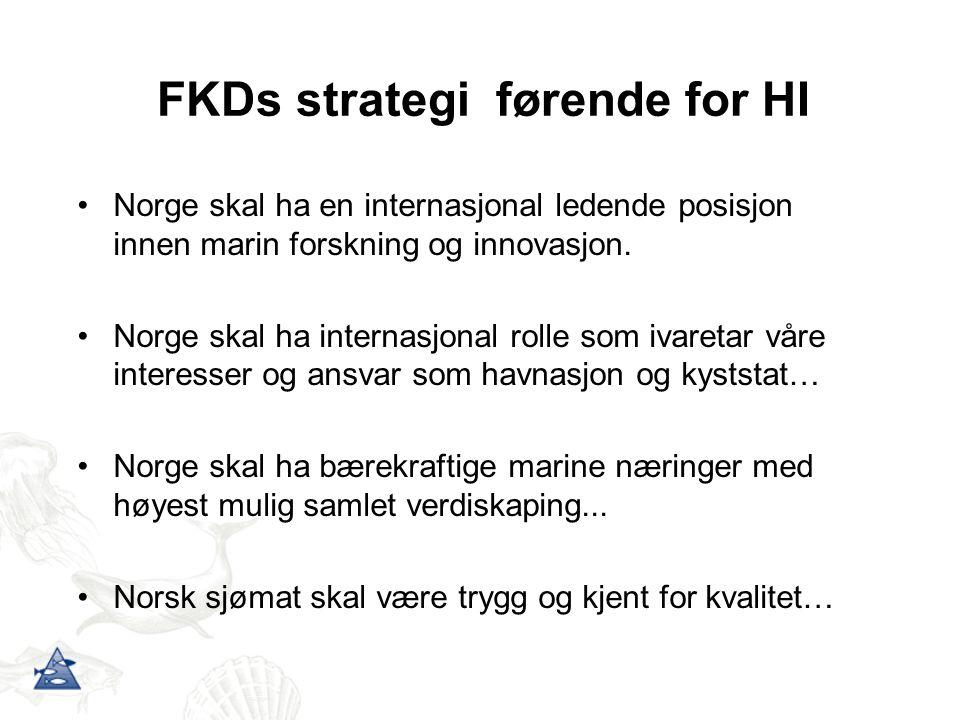 FKDs strategi førende for HI Norge skal ha en internasjonal ledende posisjon innen marin forskning og innovasjon.