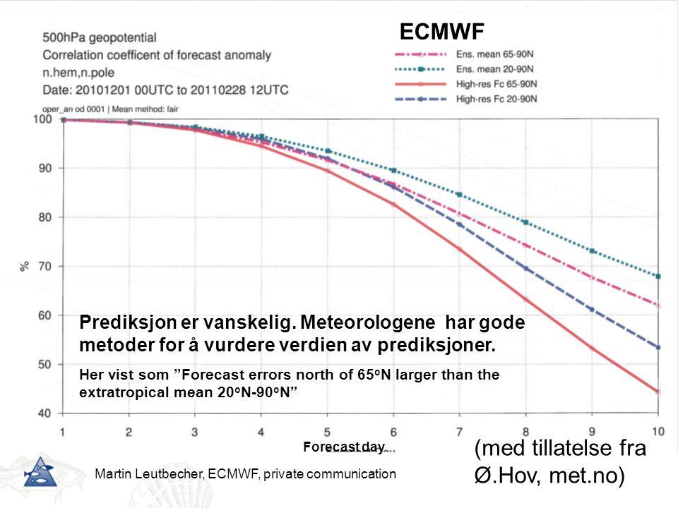 Martin Leutbecher, ECMWF, private communication Forecast day Prediksjon er vanskelig. Meteorologene har gode metoder for å vurdere verdien av prediksj