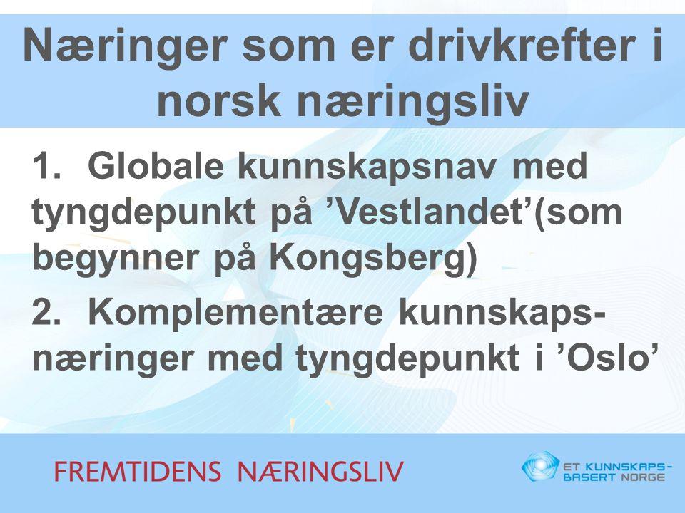 Næringer som er drivkrefter i norsk næringsliv 1.Globale kunnskapsnav med tyngdepunkt på 'Vestlandet'(som begynner på Kongsberg) 2.Komplementære kunns