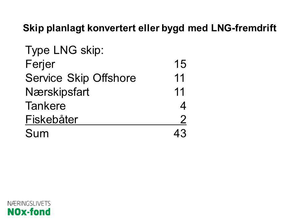 Type LNG skip: Ferjer15 Service Skip Offshore11 Nærskipsfart11 Tankere 4 Fiskebåter 2 Sum43 Skip planlagt konvertert eller bygd med LNG-fremdrift