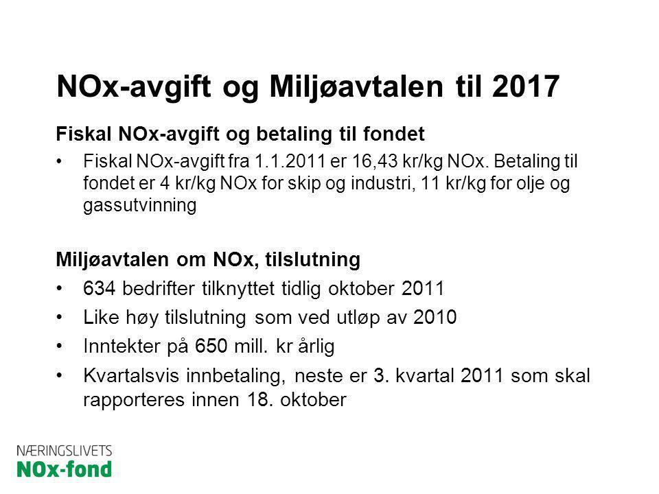 NOx-avgift og Miljøavtalen til 2017 Fiskal NOx-avgift og betaling til fondet Fiskal NOx-avgift fra 1.1.2011 er 16,43 kr/kg NOx. Betaling til fondet er
