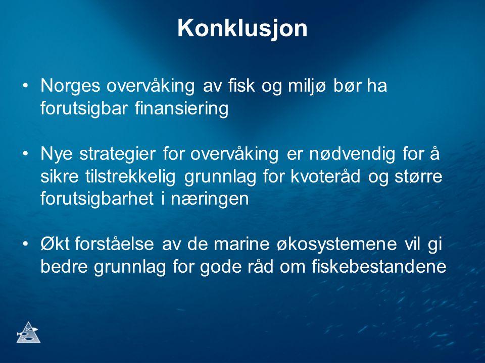 Norges overvåking av fisk og miljø bør ha forutsigbar finansiering Nye strategier for overvåking er nødvendig for å sikre tilstrekkelig grunnlag for kvoteråd og større forutsigbarhet i næringen Økt forståelse av de marine økosystemene vil gi bedre grunnlag for gode råd om fiskebestandene Konklusjon