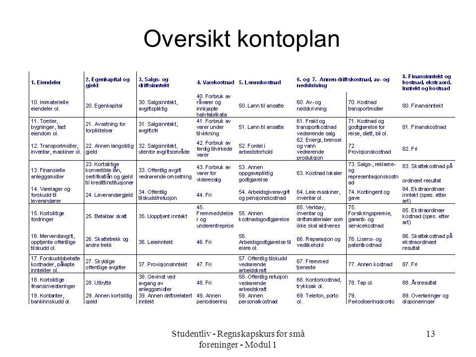 Studentliv - Regnskapskurs for små foreninger - Modul 1 13 Oversikt kontoplan