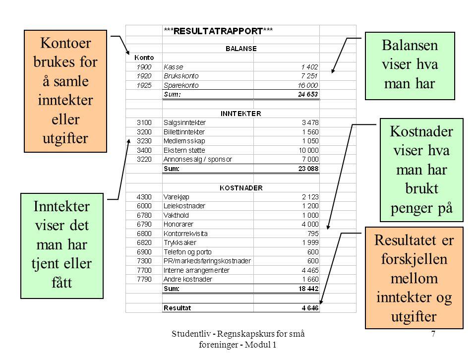 Studentliv - Regnskapskurs for små foreninger - Modul 1 7 Balansen viser hva man har Kostnader viser hva man har brukt penger på Resultatet er forskjellen mellom inntekter og utgifter Kontoer brukes for å samle inntekter eller utgifter Inntekter viser det man har tjent eller fått