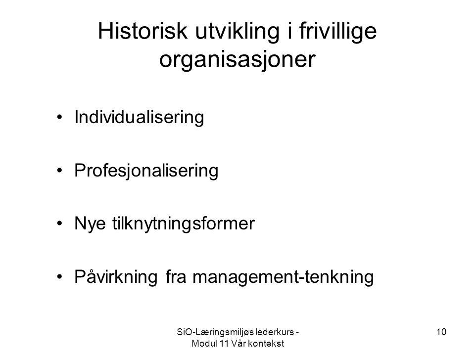 SiO-Læringsmiljøs lederkurs - Modul 11 Vår kontekst 10 Historisk utvikling i frivillige organisasjoner Individualisering Profesjonalisering Nye tilknytningsformer Påvirkning fra management-tenkning
