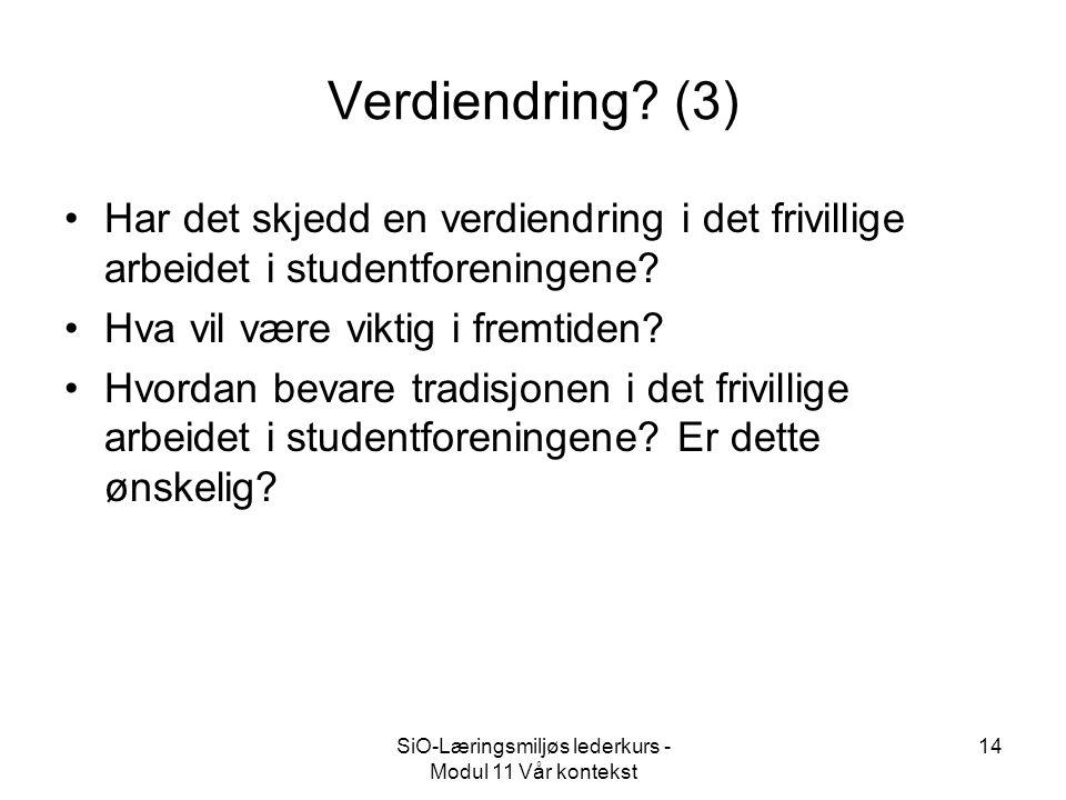 SiO-Læringsmiljøs lederkurs - Modul 11 Vår kontekst 14 Verdiendring.