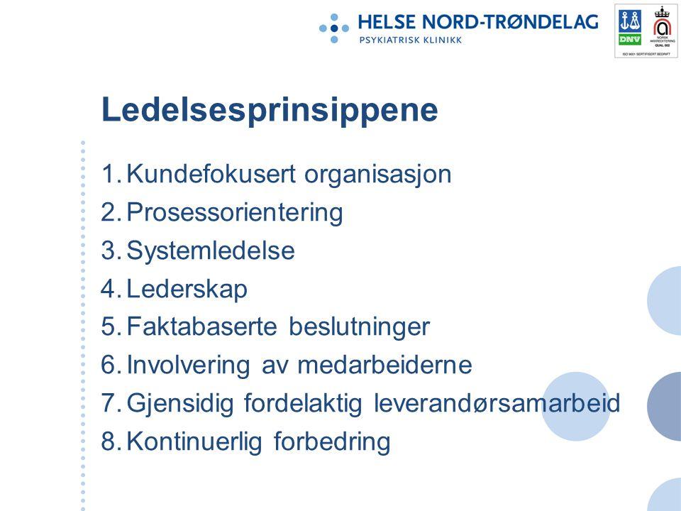 Ledelsesprinsippene 1.Kundefokusert organisasjon 2.Prosessorientering 3.Systemledelse 4.Lederskap 5.Faktabaserte beslutninger 6.Involvering av medarbe
