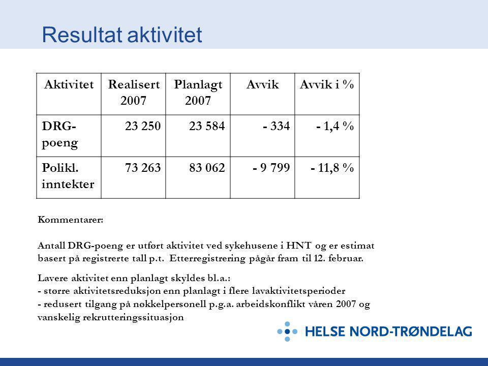 Resultat aktivitet AktivitetRealisert 2007 Planlagt 2007 AvvikAvvik i % DRG- poeng 23 25023 584- 334- 1,4 % Polikl.