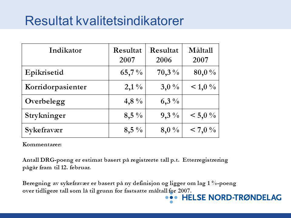 Resultat kvalitetsindikatorer Kommentarer: Antall DRG-poeng er estimat basert på registrerte tall p.t.