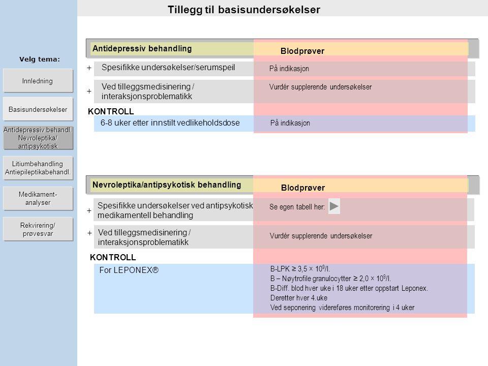| | På indikasjon KONTROLL + Spesifikke undersøkelser/serumspeil + Antidepressiv behandling Ved tilleggsmedisinering / interaksjonsproblematikk Vurdér supplerende undersøkelser Blodprøver 6-8 uker etter innstilt vedlikeholdsdose På indikasjon Tillegg til basisundersøkelser Velg tema: Se egen tabell her: For LEPONEX® KONTROLL B-LPK ≥ 3,5 × 10 9 /l.
