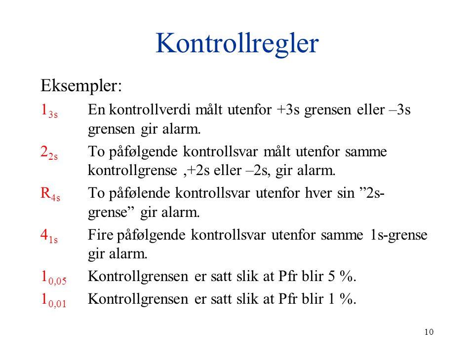 10 Kontrollregler Eksempler: 1 3s En kontrollverdi målt utenfor +3s grensen eller –3s grensen gir alarm. 2 2s To påfølgende kontrollsvar målt utenfor