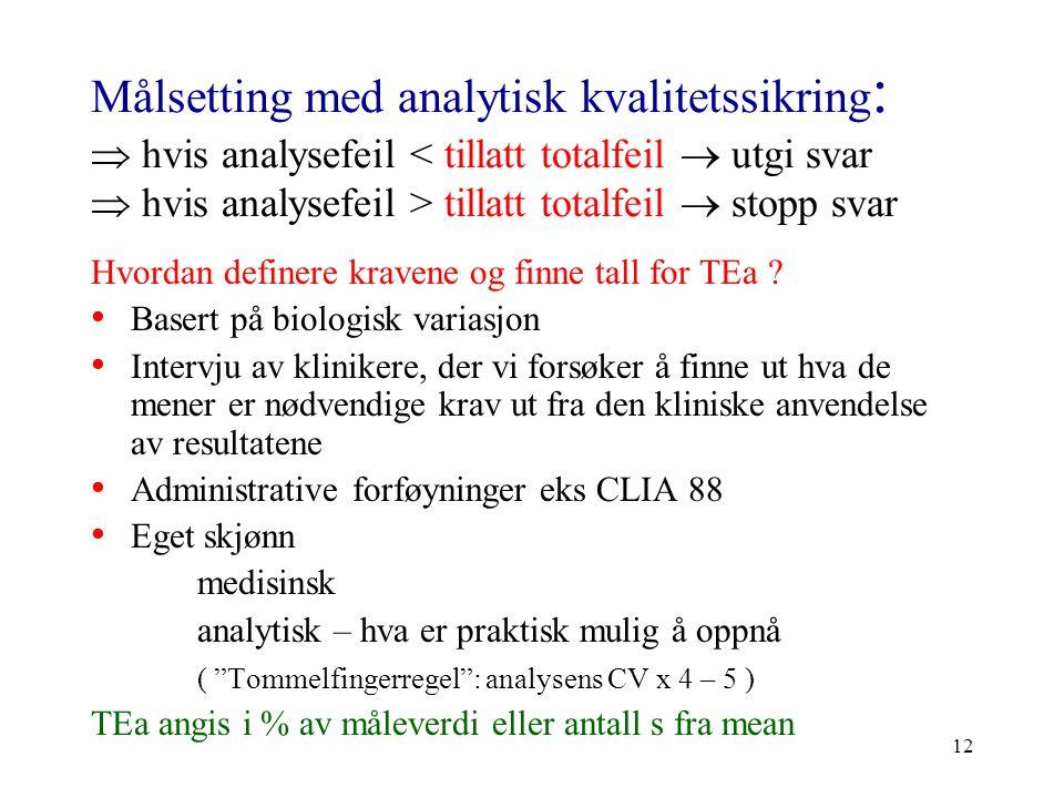 12 Målsetting med analytisk kvalitetssikring :  hvis analysefeil tillatt totalfeil  stopp svar Hvordan definere kravene og finne tall for TEa ? Base