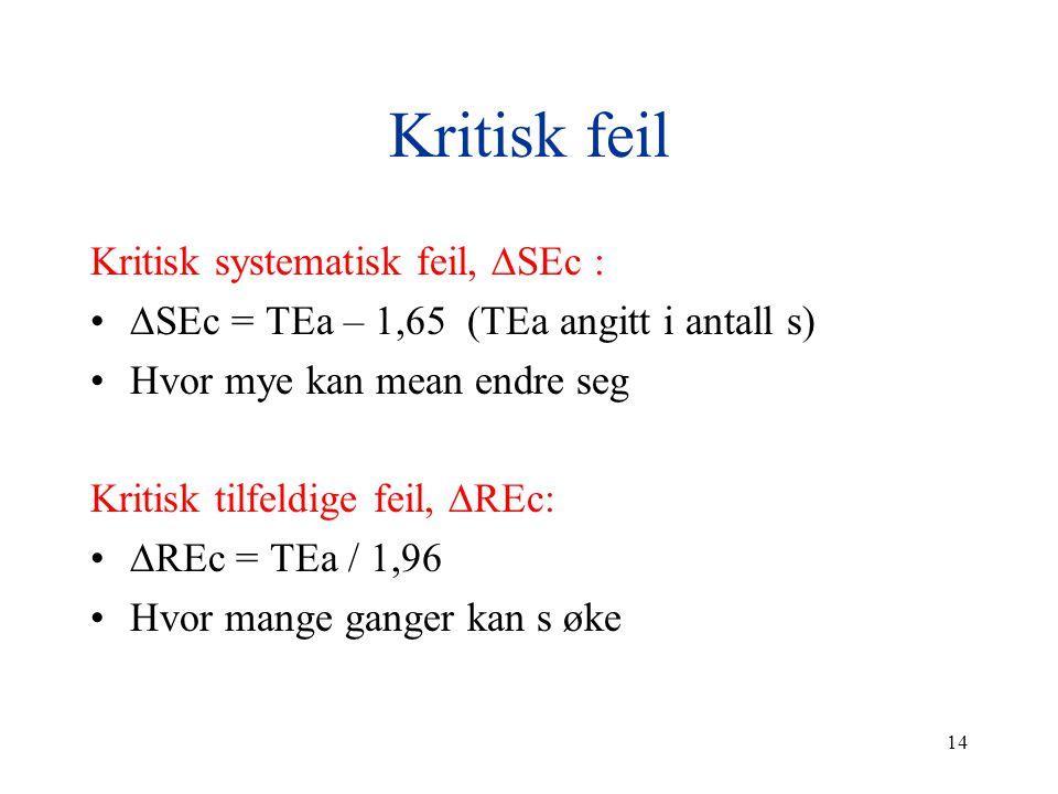14 Kritisk feil Kritisk systematisk feil,  SEc :  SEc = TEa – 1,65 (TEa angitt i antall s) Hvor mye kan mean endre seg Kritisk tilfeldige feil,  RE