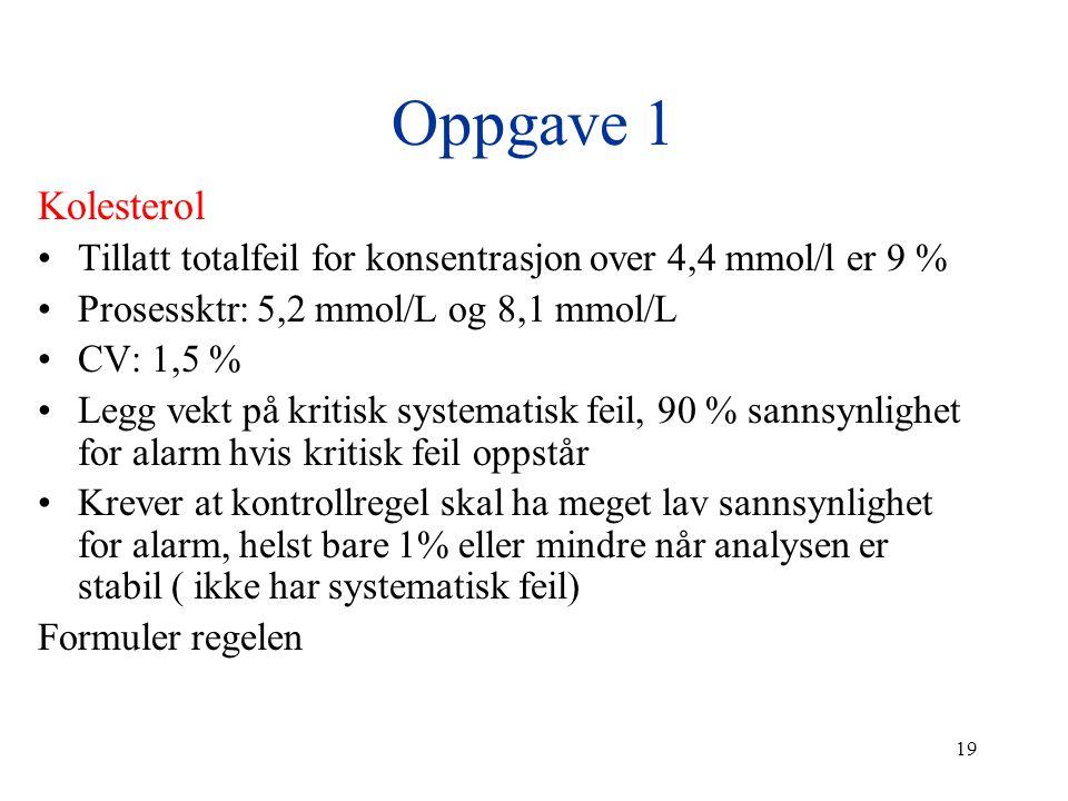 19 Oppgave 1 Kolesterol Tillatt totalfeil for konsentrasjon over 4,4 mmol/l er 9 % Prosessktr: 5,2 mmol/L og 8,1 mmol/L CV: 1,5 % Legg vekt på kritisk