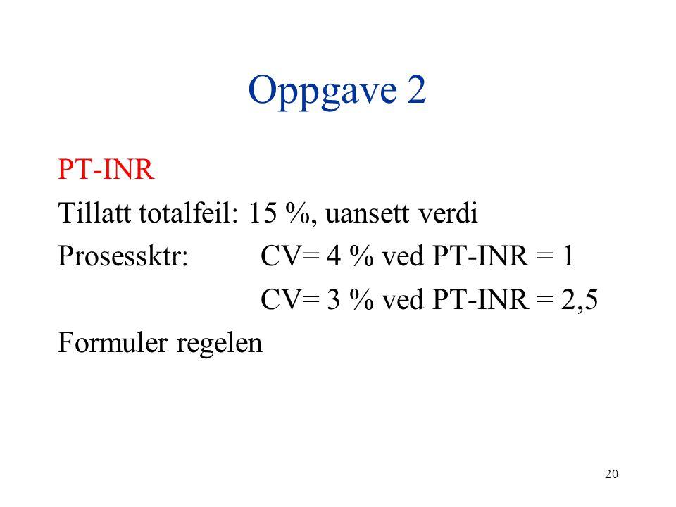 20 Oppgave 2 PT-INR Tillatt totalfeil: 15 %, uansett verdi Prosessktr: CV= 4 % ved PT-INR = 1 CV= 3 % ved PT-INR = 2,5 Formuler regelen