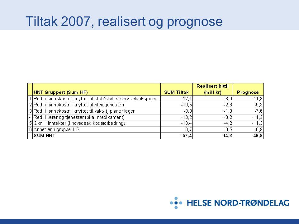 Tiltak 2007, realisert og prognose