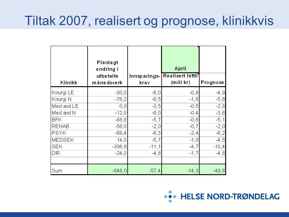 Tiltak 2007, realisert og prognose, klinikkvis