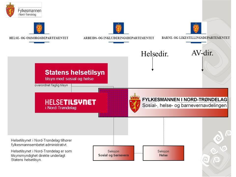 Helsetilsynet i Nord-Trøndelag tilhører fylkesmannsembetet administrativt.