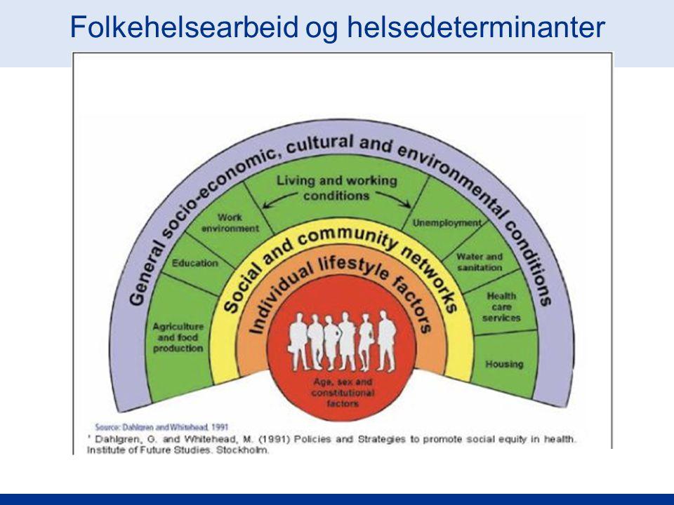 Folkehelsearbeid og helsedeterminanter