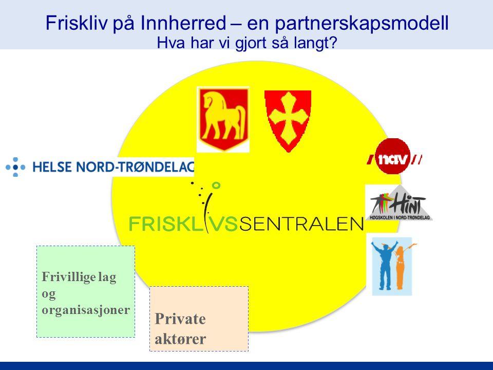 Friskliv på Innherred – en partnerskapsmodell Hva har vi gjort så langt? Private aktører Frivillige lag og organisasjoner