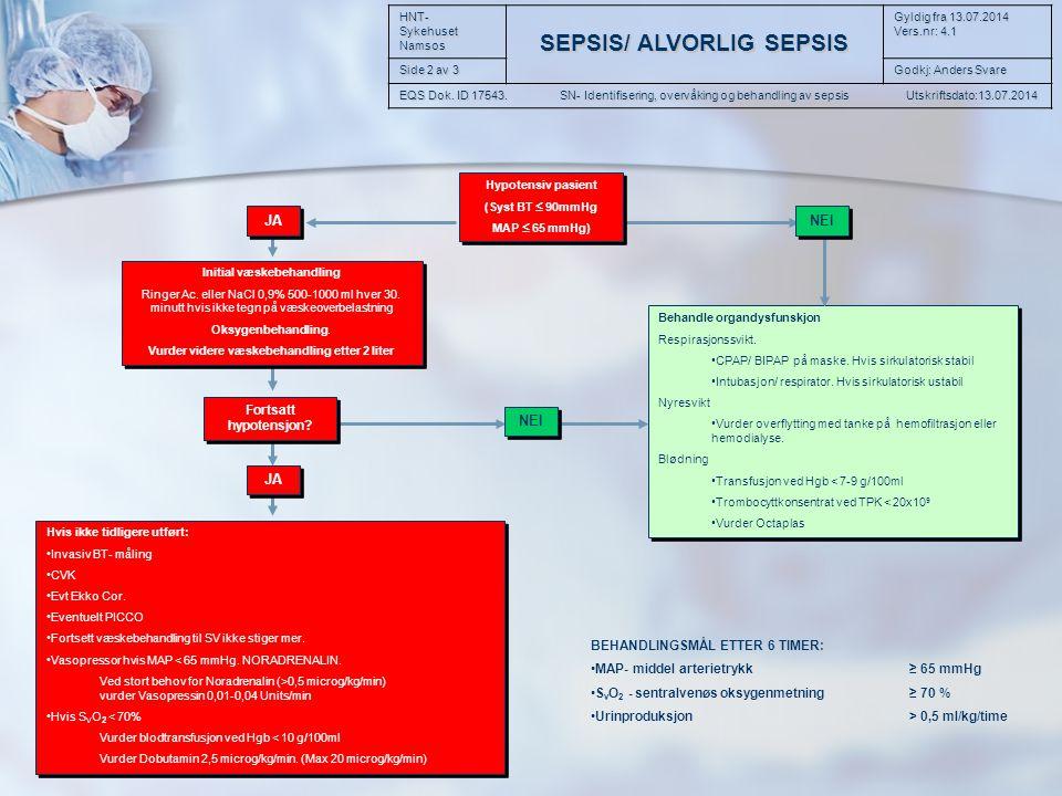 Behandle organdysfunskjon Respirasjonssvikt.CPAP/ BIPAP på maske.