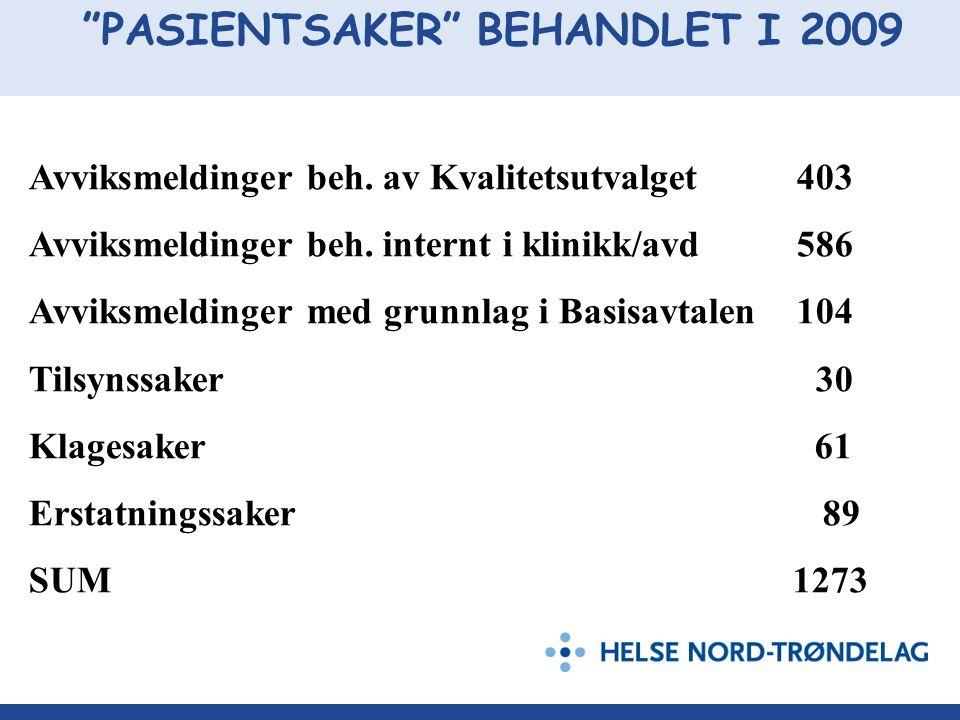 PASIENTSAKER BEHANDLET I 2009 Avviksmeldinger beh.