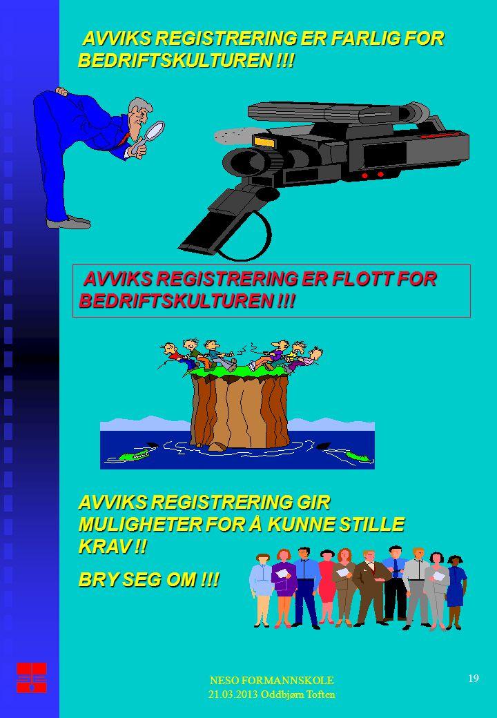 NESO FORMANNSKOLE 21.03.2013 Oddbjørn Toften 19 AVVIKS REGISTRERING ER FARLIG FOR BEDRIFTSKULTUREN !!! AVVIKS REGISTRERING ER FARLIG FOR BEDRIFTSKULTU