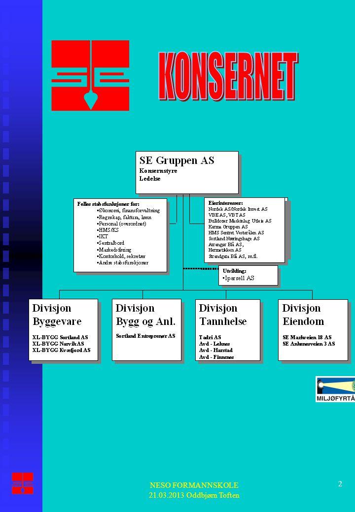 NESO FORMANNSKOLE 21.03.2013 Oddbjørn Toften 2