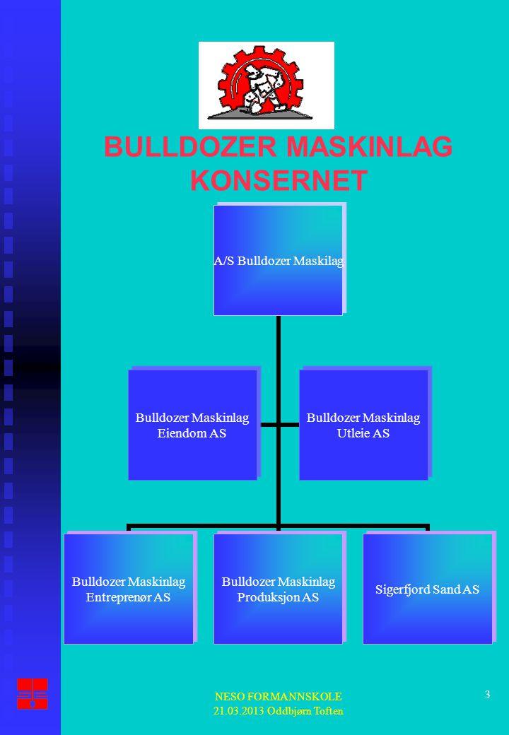 3 BULLDOZER MASKINLAG KONSERNET A/S Bulldozer Maskilag Bulldozer Maskinlag Entreprenør AS Bulldozer Maskinlag Produksjon AS Sigerfjord Sand AS Bulldoz