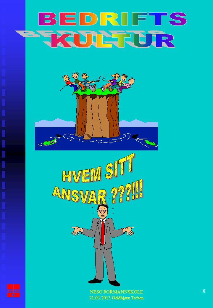 NESO FORMANNSKOLE 21.03.2013 Oddbjørn Toften 19 AVVIKS REGISTRERING ER FARLIG FOR BEDRIFTSKULTUREN !!.