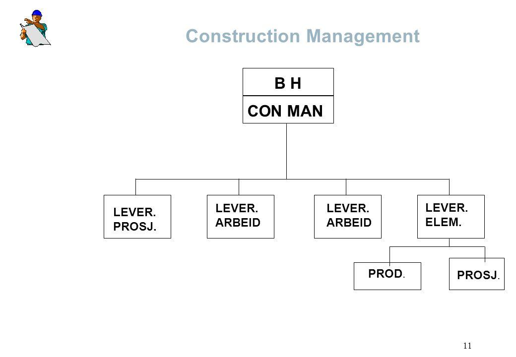 11 Construction Management B H PROSJ. CON MAN PROD. LEVER. PROSJ. LEVER. ARBEID LEVER. ARBEID LEVER. ELEM.