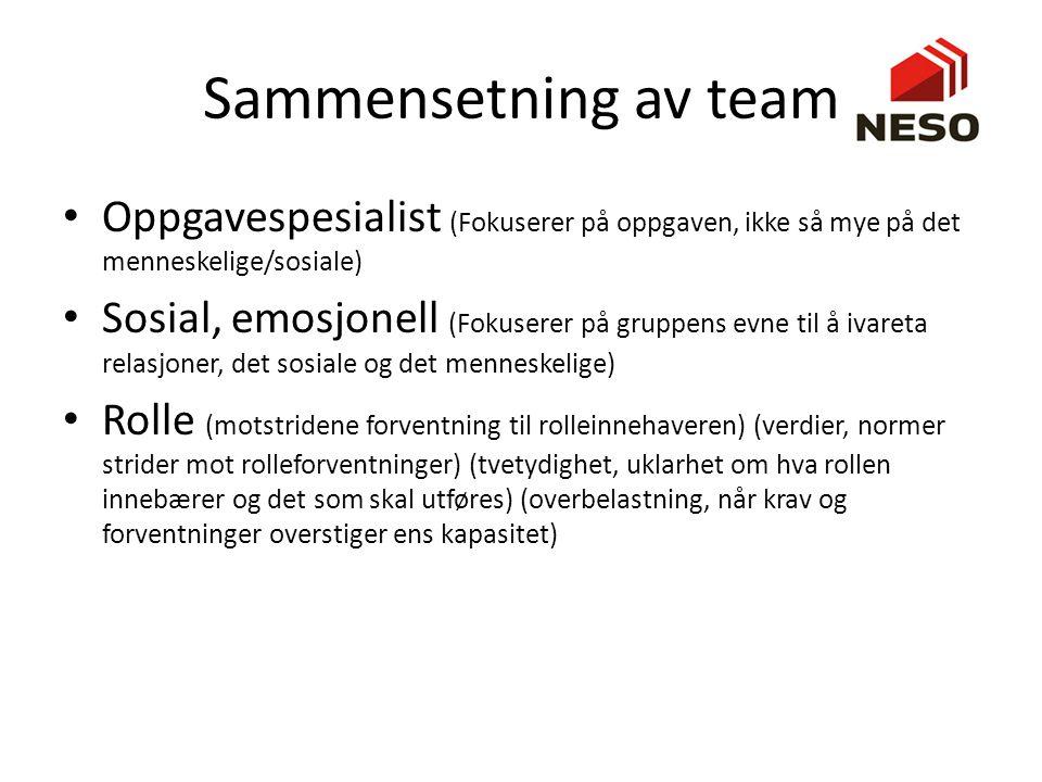 Sammensetning av team Oppgavespesialist (Fokuserer på oppgaven, ikke så mye på det menneskelige/sosiale) Sosial, emosjonell (Fokuserer på gruppens evn