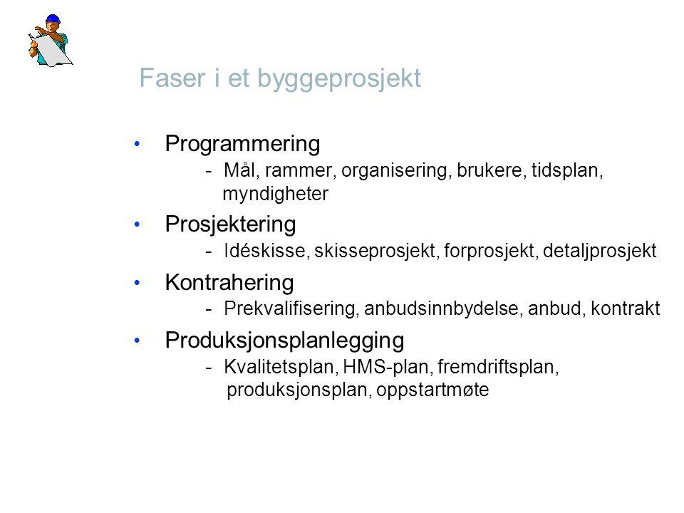 Faser i et byggeprosjekt Programmering - Mål, rammer, organisering, brukere, tidsplan, myndigheter Prosjektering - Idéskisse, skisseprosjekt, forprosj