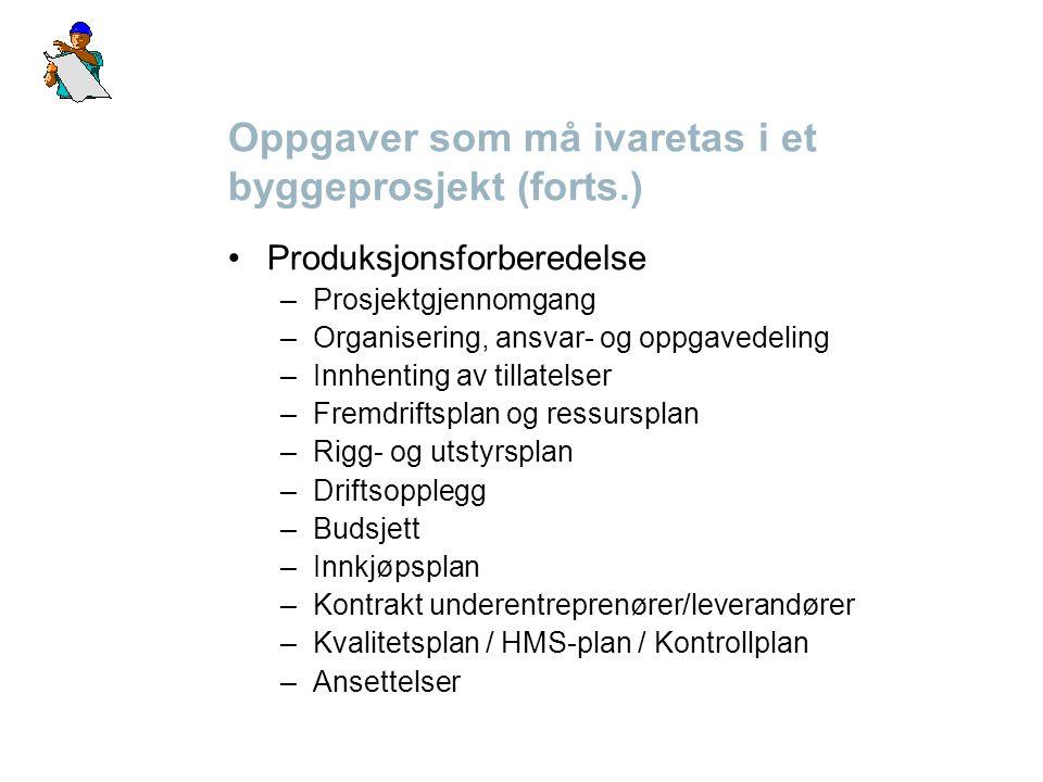 Oppgaver som må ivaretas i et byggeprosjekt (forts.) Produksjonsforberedelse –Prosjektgjennomgang –Organisering, ansvar- og oppgavedeling –Innhenting