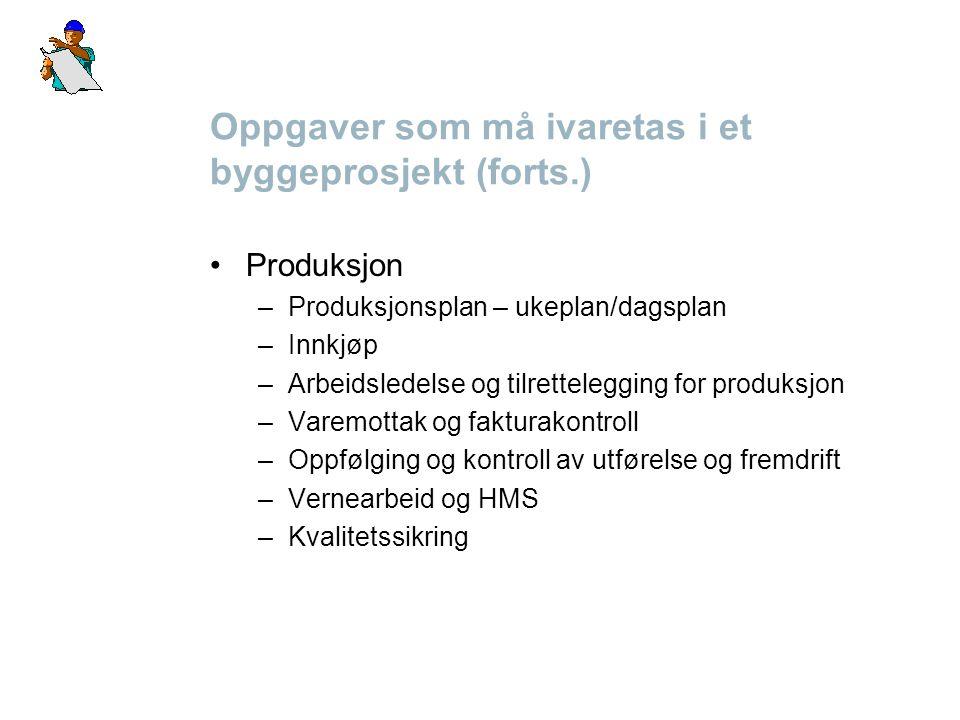 Oppgaver som må ivaretas i et byggeprosjekt (forts.) Produksjon –Produksjonsplan – ukeplan/dagsplan –Innkjøp –Arbeidsledelse og tilrettelegging for pr