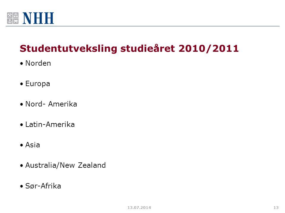 Studentutveksling studieåret 2010/2011 Norden Europa Nord- Amerika Latin-Amerika Asia Australia/New Zealand Sør-Afrika 13.07.201413