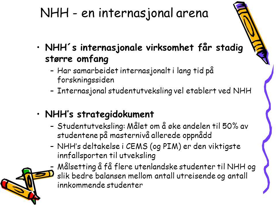 NHH - en internasjonal arena NHH´s internasjonale virksomhet får stadig større omfang –Har samarbeidet internasjonalt i lang tid på forskningssiden –I