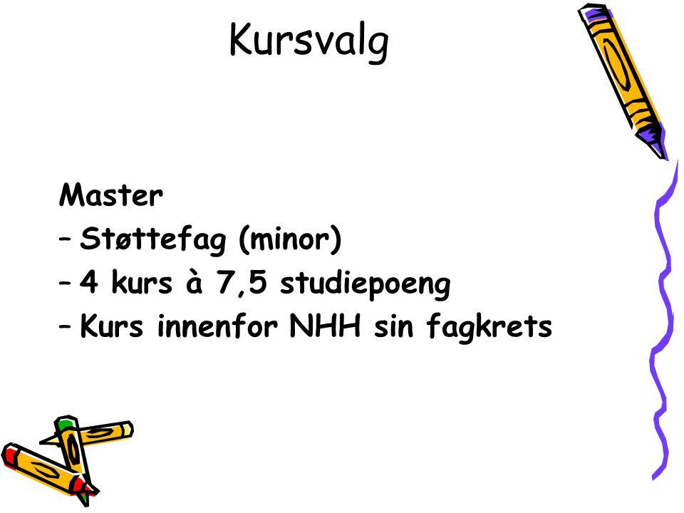 Kursvalg Master –Støttefag (minor) –4 kurs à 7,5 studiepoeng –Kurs innenfor NHH sin fagkrets