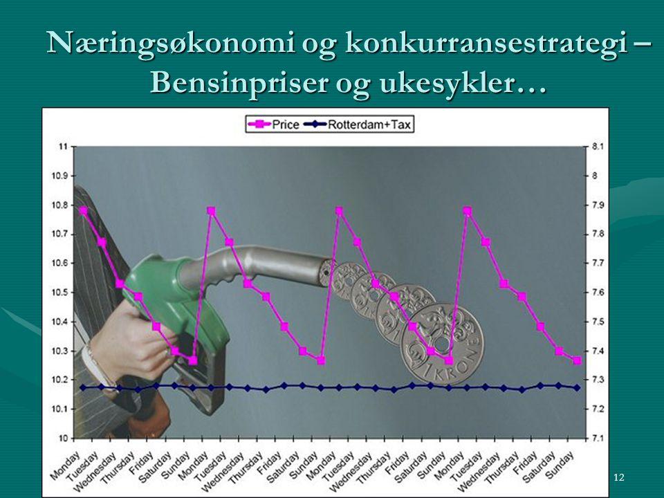 Næringsøkonomi og konkurransestrategi – Bensinpriser og ukesykler… 12