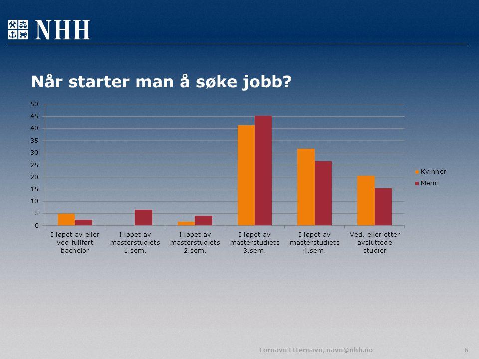 Når starter man å søke jobb? Fornavn Etternavn, navn@nhh.no6