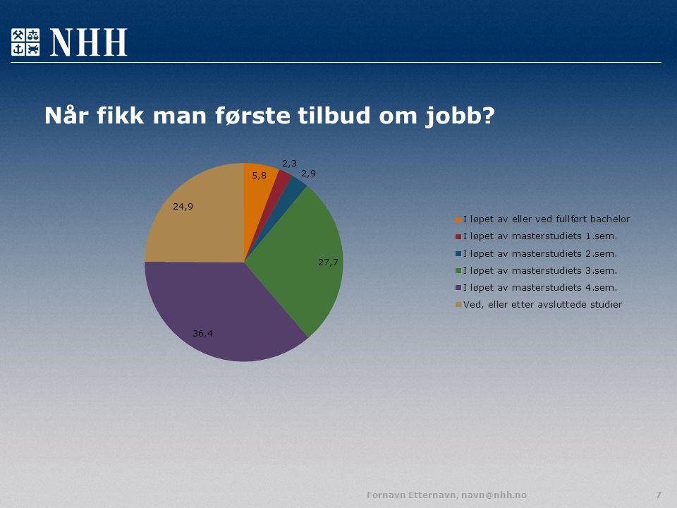 Når fikk man første tilbud om jobb? Fornavn Etternavn, navn@nhh.no7