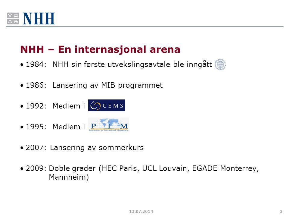 NHH – En internasjonal arena 1984: NHH sin første utvekslingsavtale ble inngått 1986: Lansering av MIB programmet 1992: Medlem i 1995: Medlem i 2007: Lansering av sommerkurs 2009:Doble grader (HEC Paris, UCL Louvain, EGADE Monterrey, Mannheim) 13.07.20143