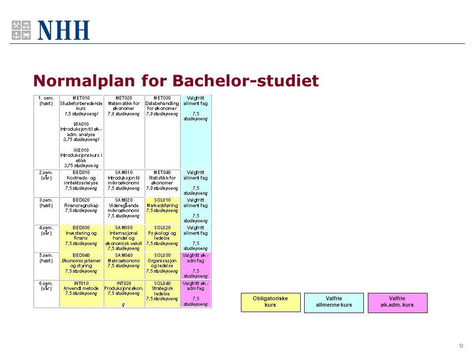 9 Normalplan for Bachelor-studiet Obligatoriske kurs Valfrie allmenne kurs Valfrie øk.adm. kurs