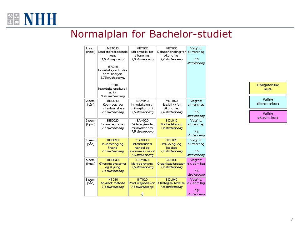 7 Normalplan for Bachelor-studiet Obligatoriske kurs Valfrie allmenne kurs Valfrie øk.adm. kurs