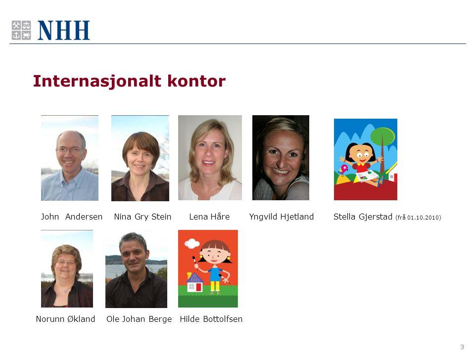 3 Internasjonalt kontor John Andersen Nina Gry Stein Lena Håre Yngvild Hjetland Stella Gjerstad (frå 01.10.2010) Norunn Økland Ole Johan Berge Hilde B