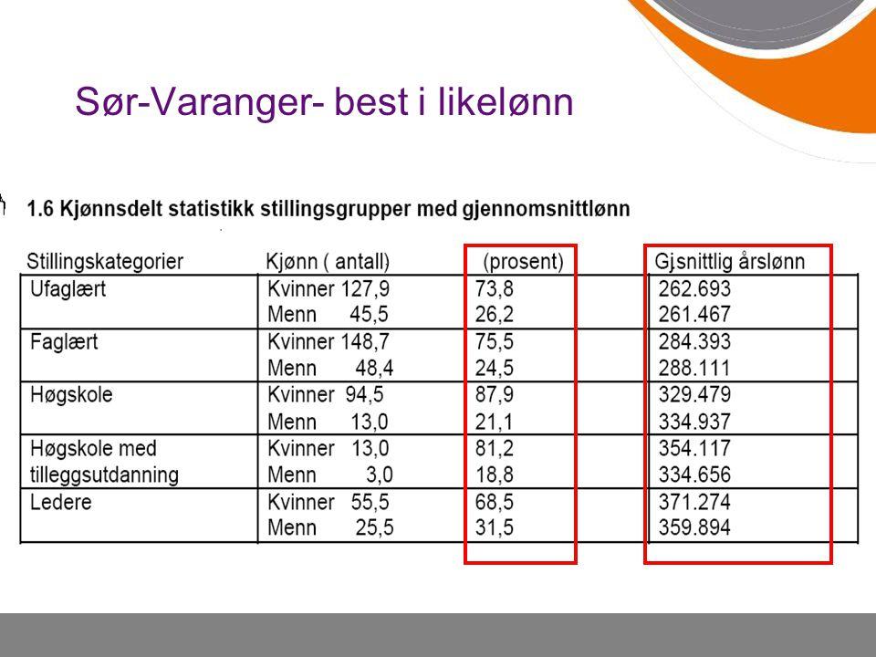 Sør-Varanger- best i likelønn