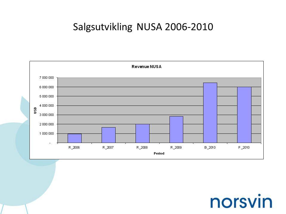 Salgsutvikling NUSA 2006-2010