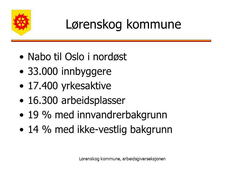 Lørenskog kommune, arbeidsgiverseksjonen Lørenskog kommune Nabo til Oslo i nordøst 33.000 innbyggere 17.400 yrkesaktive 16.300 arbeidsplasser 19 % med innvandrerbakgrunn 14 % med ikke-vestlig bakgrunn