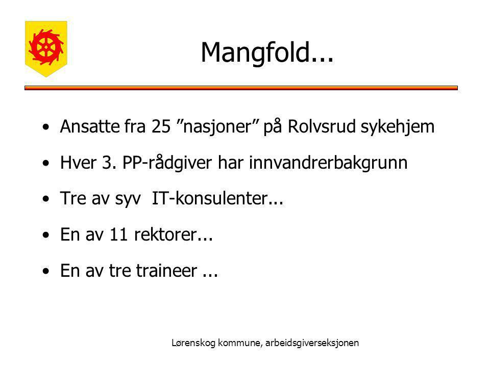 Lørenskog kommune, arbeidsgiverseksjonen Mangfold...