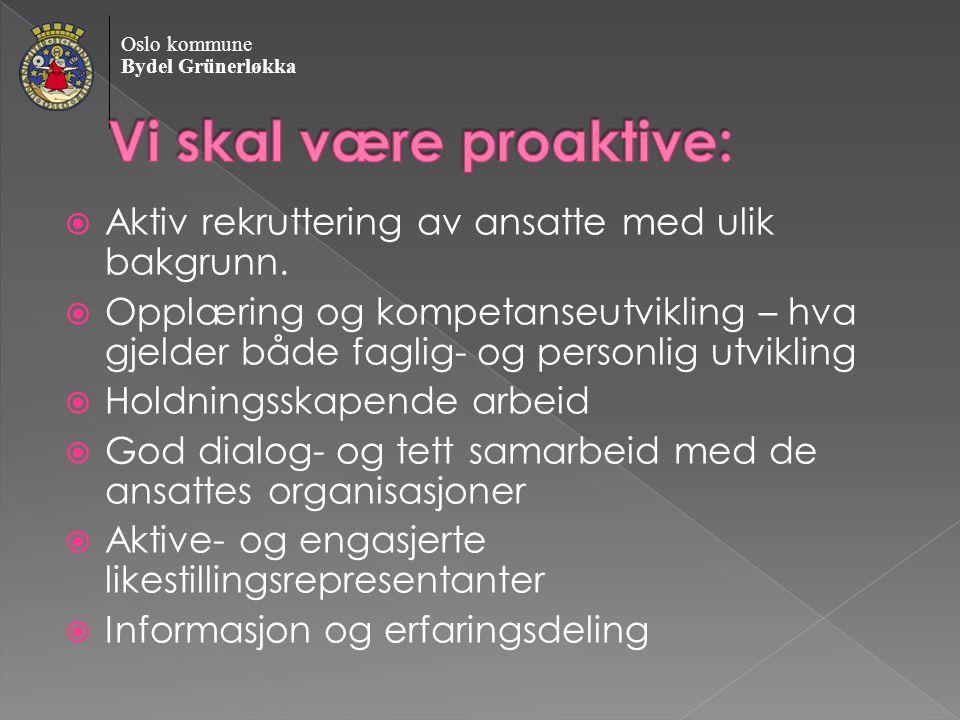 Oslo kommune Bydel Grünerløkka  Aktiv rekruttering av ansatte med ulik bakgrunn.